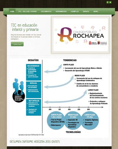 Página en Weebly dedicada a las TIC en el CP Rochapea