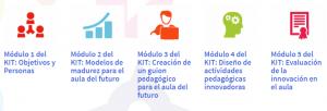 Listado de los módulos del kit Aula del Futuro