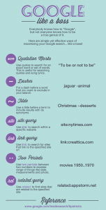 "Infografía ""Google like a boss"""