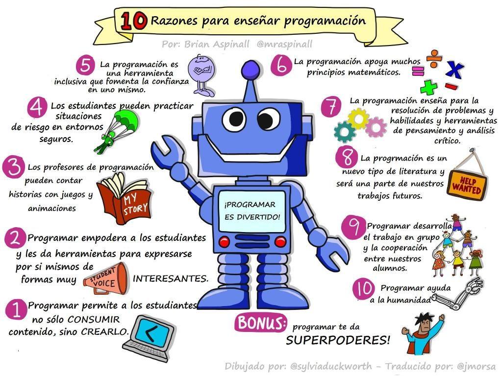 Ineverycrea - 10 razones para enseñar programación