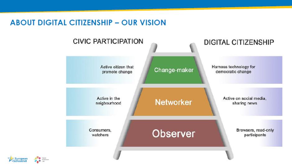 vision ciudadanía digital